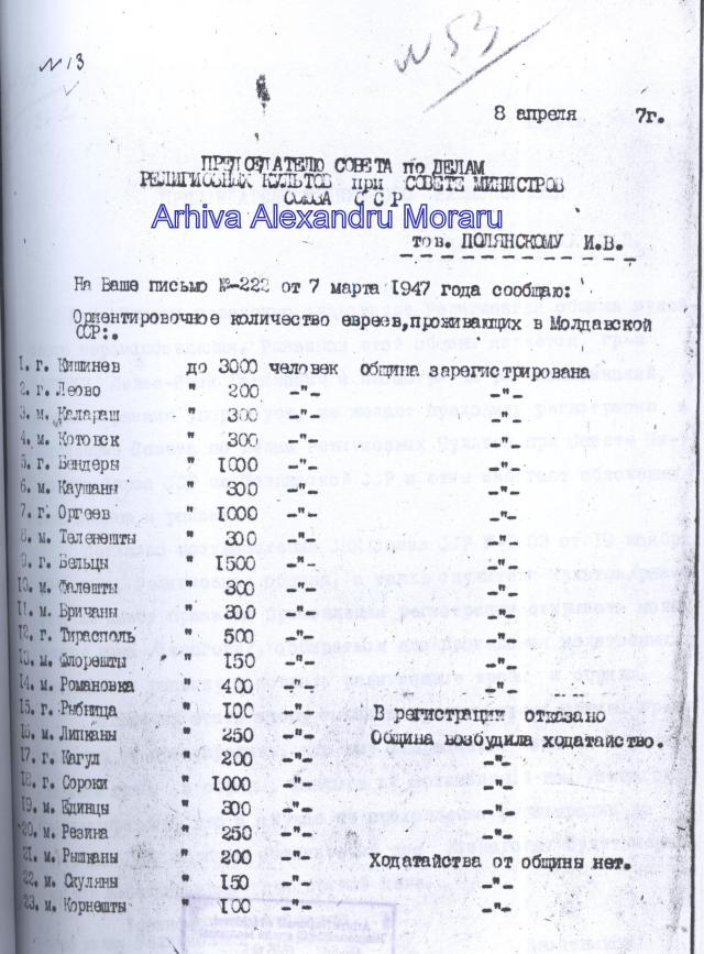 anrm-f-3305-inv-2-d-3-regele-documentelor